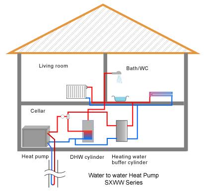 Sakura Heat Pump System 2009